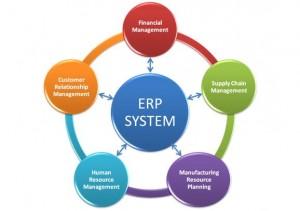 Gamybos valdymo sistema