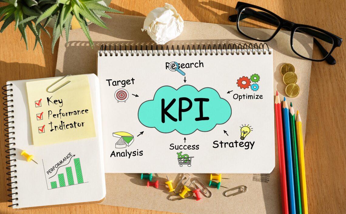 KPI rodiklis